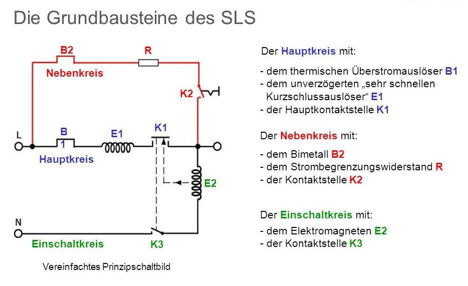 Neuer Anschluss für SLS Schalter – Kombination von Schalter und Sicherung